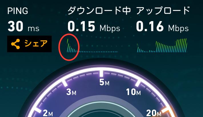 安くて低速回線なら「初速バースト」機能がある格安SIMを選ぼう01