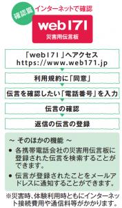 Web171確認編